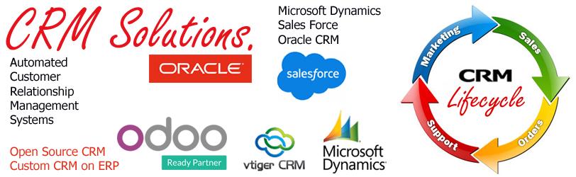 Customer Relationship Management Software Platforms | iWolf
